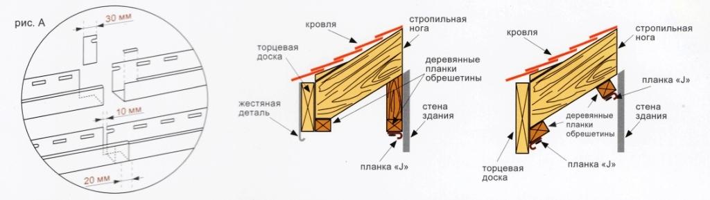Монтаж софита - примеры крепления планки